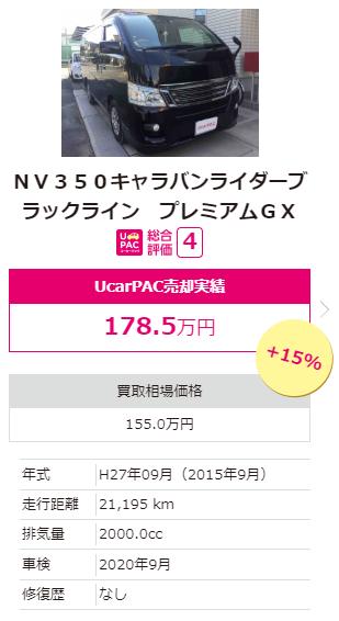 NV350キャラバンライダーブラックライン プレミアムGX ユーカーパック入札落札価格